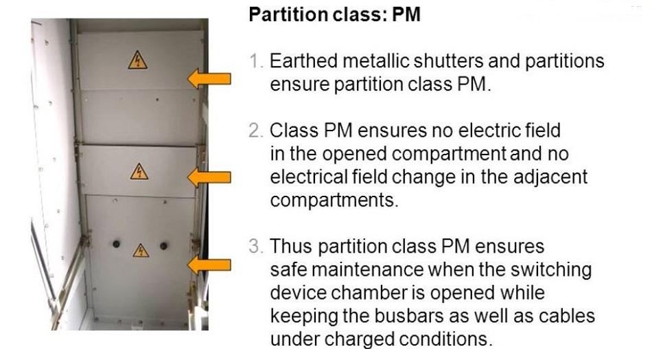 Medium Voltage Switchgear Partition Classes According To Iec Switchgear Content
